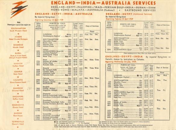 england to australia in 1929