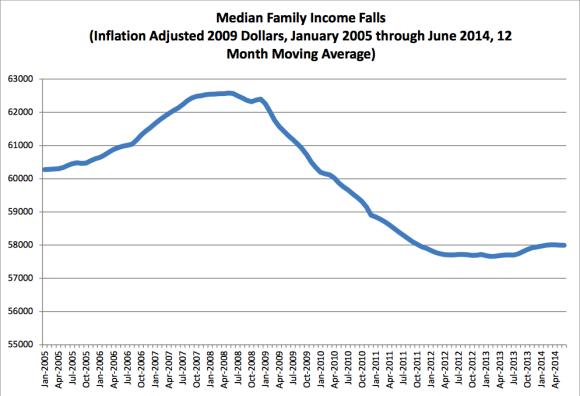obama economy median family income