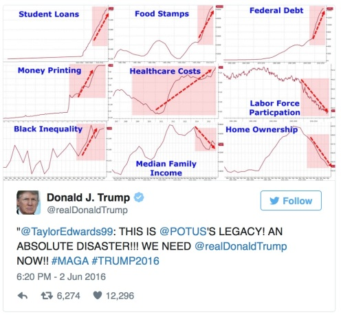 trump economic tweet