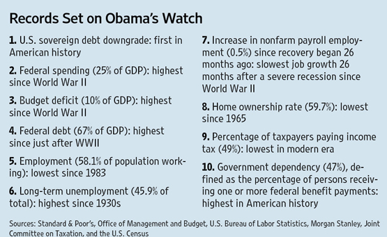 obama accomplishments